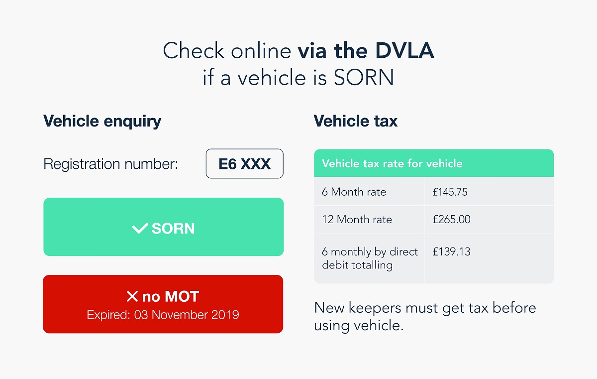 Check online via the DVLA if a vehicle is SORN